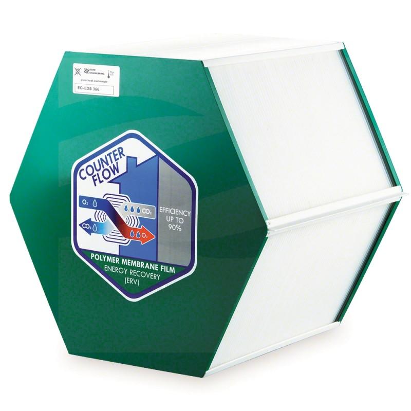 FA157740377 Thessla Green AirPack Home 600v 800v Wymiennik entalpiczny